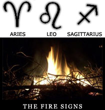 Greek Medicine: THE SIGNS BY ELEMENT